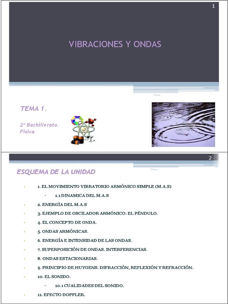 Vibraciones y Ondas 2014
