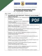 Raport Activitate Parlamentara Constantin Traian IGAS 2013 Bun