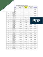 Standard Sheet Metal Gauges
