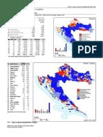 Tipovi kretanja stanovništva Hrveatske