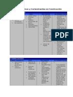 Elementos t%F3xicos y Contaminantes en La Construcci%F3n