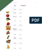 nombres de las frutas en español