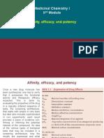 03.Affinity Efficacy Potency