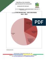 Informe de Ejecución  .pdf