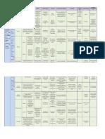 Estructura Plan Estratregico........