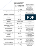 AP Physics B Formula Study Sheet
