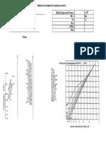 Láminas de diseño de pavimentos