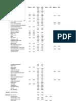 Wine Rates List