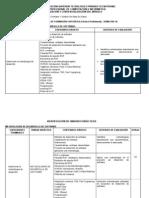 Contextualización Metodologias de desarrollo de software