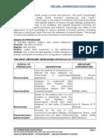 Unit 1 - Introduction to Psychology Copy