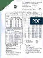 SKYTONE - Price List 31 July 2013