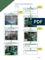 KMPD Process Chart
