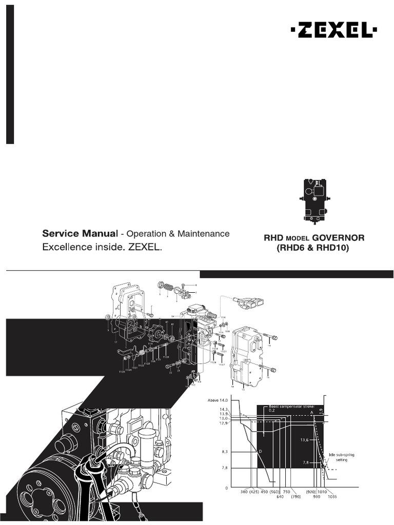 zexel rhd6 rhd10 service manual governor engines valve rh es scribd com zexel diesel pump repair manual Zexel Injector Pump Repair