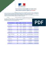 BAREME_Ponts_Types_2012_01_05 (3).pdf