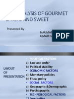 Pest Analysis of Gourmet Bakers and Sweets