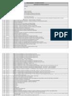 Tabela Natureza Da Receita X CST