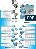 Denison Hydraulic - Product Guide