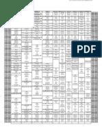 Programación MTV del 20 al 29 de Dic 2013.pdf