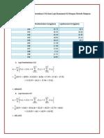 Penghitungan LajuPembentukan CO2 Dan Laju Konsumsi O2 Dengan Metode Simpson