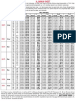 Aluminum Sheet Aircraft Spruce