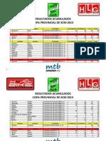 CCMP - ACUMULADOS PICHINCHA  XCMARARTON  2013