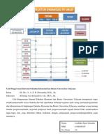 akper struktur organisasi.docx