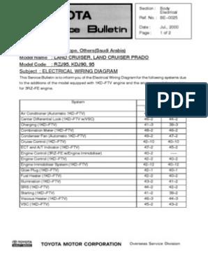 Land Cruiser Prado Electrical Wiring Diagram Pdf Anti Lock Braking System Fuel Injection