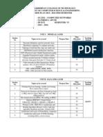 Lesson Plan - Format- Ece(Computer Networks)