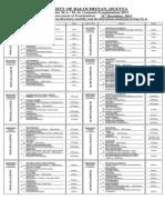 Balochistan University MA/MSc Date Sheet 2014
