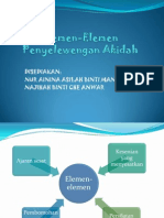 Elemen-Elemen Penyelewengan Akidah Di Malaysia