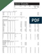 Diesel Engine Power Guide of various MARINE ENGINES