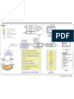 G-PSF Process Diagram June 2007