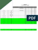 List Welder PT.instrucom