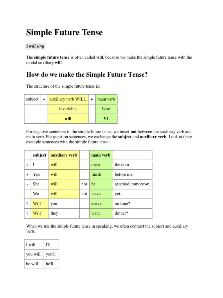 Simple Future Tense Verb Language Mechanics