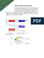 Unión de semiconductor