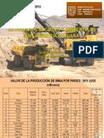 Estandares Sociales de La Mineria Peruana, Piura 21 Nov 2012