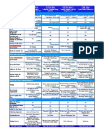 2014 Comparison Chart of the Four Cannabis Initiatives