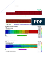 Finite Element Analysis Results