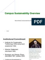 GT Campus Sustainability Overview