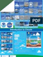 cloudchart-hres