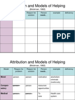 Attribution and Models of Helping