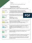 Writing Portfolio Overview