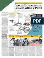 MAFIAS EN PAITA Y EL CALLAO