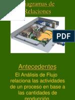 Clase TablasRelacional Pfd