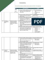TOEFL ITP Strategies-Course Planning