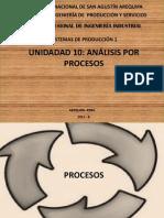 Unidad 10 Procesos