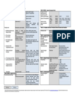 IFRS-Based PSAK Summary in Indonesia