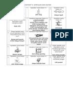 Checkpoint 5 - Simpulan Dan Ikatan