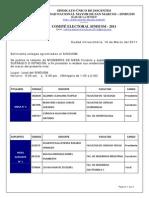 14 SM Elecciones Listado de Miembros de Mesa SINDUSM 2011
