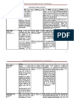 34623335 Constitutional Law Case Digest Matrix Set 1